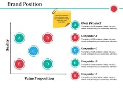 Brand Position Ppt PowerPoint Presentation Outline Graphics