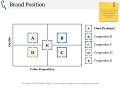 Brand Position Ppt PowerPoint Presentation Show Sample