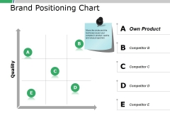 Brand Positioning Chart Ppt PowerPoint Presentation Layouts Icons