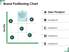 Brand Positioning Chart Ppt PowerPoint Presentation Outline Slide Download