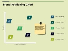 Brand Positioning Chart Ppt PowerPoint Presentation Show Example File
