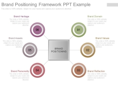 Brand Positioning Framework Ppt Example
