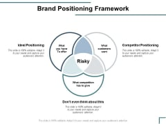 Brand Positioning Framework Ppt PowerPoint Presentation File Clipart Images