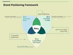 Brand Positioning Framework Ppt PowerPoint Presentation Infographics Deck