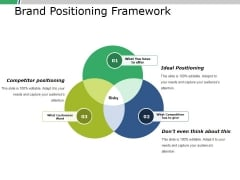 Brand Positioning Framework Ppt PowerPoint Presentation Show Master Slide
