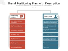 Brand Positioning Plan With Description Ppt PowerPoint Presentation Gallery Background Image PDF