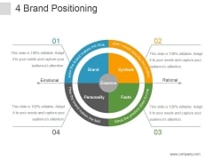 Brand Positioning Ppt PowerPoint Presentation Influencers