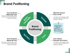Brand Positioning Ppt PowerPoint Presentation Infographic Template Design Inspiration