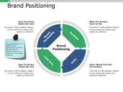 Brand Positioning Ppt PowerPoint Presentation Model Layout