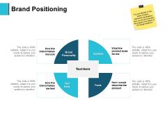 Brand Positioning Ppt PowerPoint Presentation Portfolio Design Ideas