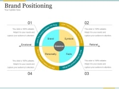 Brand Positioning Ppt PowerPoint Presentation Slides