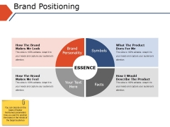 Brand Positioning Template 2 Ppt PowerPoint Presentation Model Format