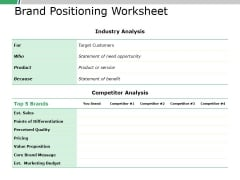 Brand Positioning Worksheet Ppt PowerPoint Presentation Model Layouts
