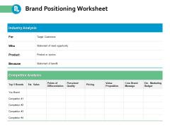 Brand Positioning Worksheet Ppt Powerpoint Presentation Show Deck