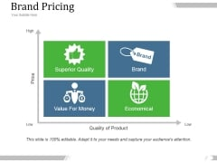 Brand Pricing Ppt PowerPoint Presentation Background Images