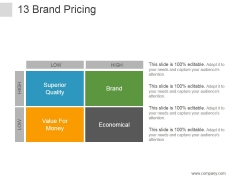 Brand Pricing Ppt PowerPoint Presentation Backgrounds