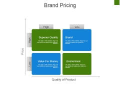 Brand Pricing Ppt PowerPoint Presentation Icon Infographics