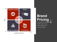 Brand Pricing Ppt PowerPoint Presentation Portfolio Design Ideas