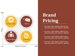 Brand Pricing Ppt PowerPoint Presentation Visual Aids