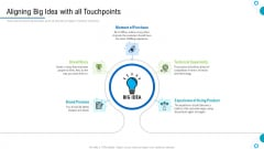 Brand Promotion And Management Plan Aligning Big Idea With All Touchpoints Ideas PDF