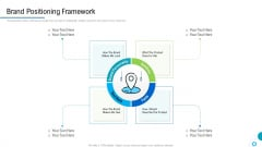 Brand Promotion And Management Plan Brand Positioning Framework Background PDF