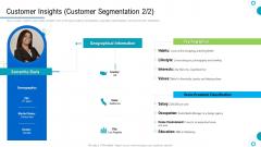 Brand Promotion And Management Plan Customer Insights Customer Segmentation State Download PDF