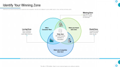 Brand Promotion And Management Plan Identify Your Winning Zone Topics PDF