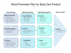 Brand Promotion Plan For Body Care Product Ppt PowerPoint Presentation File Objects PDF