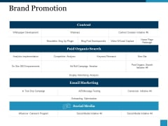 Brand Promotion Ppt PowerPoint Presentation File Slideshow