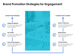 Brand Promotion Strategies For Engagement Ppt PowerPoint Presentation Infographic Template Example Introduction
