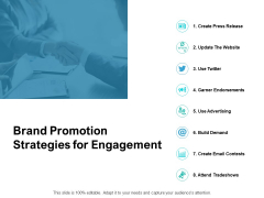 Brand Promotion Strategies For Engagement Ppt PowerPoint Presentation Summary Graphics Tutorials