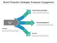 Brand Protection Strategies Employee Engagement Ppt PowerPoint Presentation Summary Templates