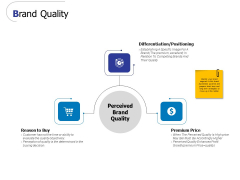 Brand Quality Ppt PowerPoint Presentation Ideas Layouts
