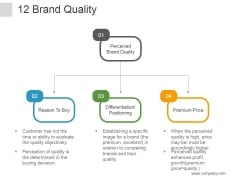 Brand Quality Ppt PowerPoint Presentation Images