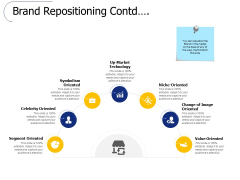 Brand Repositioning Contd Ppt PowerPoint Presentation Infographic Template Layout