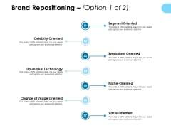 Brand Repositioning Market Technology Ppt PowerPoint Presentation Infographics Deck