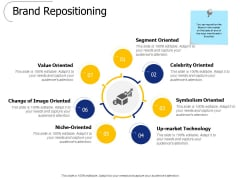 Brand Repositioning Ppt PowerPoint Presentation Pictures Layout