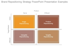 Brand Repositioning Strategy Powerpoint Presentation Examples
