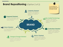 Brand Repositioning Template 2 Ppt PowerPoint Presentation Professional Ideas