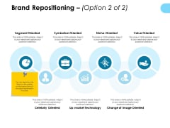 Brand Repositioning Value Oriented Ppt PowerPoint Presentation Ideas Grid