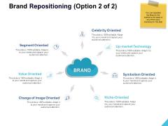Brand Repositioning Value Ppt PowerPoint Presentation Summary Good