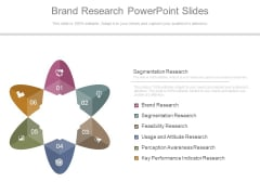 Brand Research PowerPoint Slides