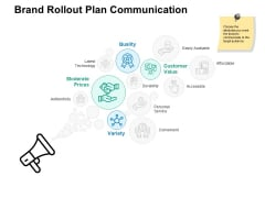 Brand Rollout Plan Communication Ppt PowerPoint Presentation Styles Slide