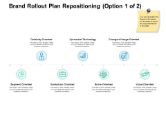 Brand Rollout Plan Repositioning Value Ppt PowerPoint Presentation Ideas Shapes