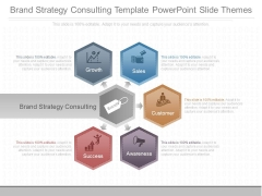 Brand Strategy Consulting Template Powerpoint Slide Themes