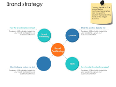 Brand Strategy Facts Ppt Powerpoint Presentation Inspiration Background Designs