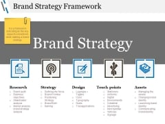 Brand Strategy Framework Ppt PowerPoint Presentation File Background Image