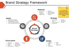 Brand Strategy Framework Ppt PowerPoint Presentation Layouts Introduction