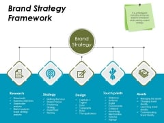 Brand Strategy Framework Ppt PowerPoint Presentation Portfolio Template