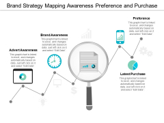 Brand Strategy Mapping Awareness Preference And Purchase Ppt PowerPoint Presentation Outline Slideshow